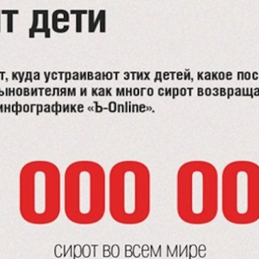 """Where Did The Children Go? – How Many Orphans Are In Russia – Infographics By """"Kommersant-Online"""""""